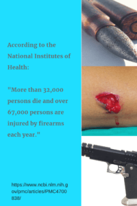 Stats for Injuries and deaths each year due to firearms