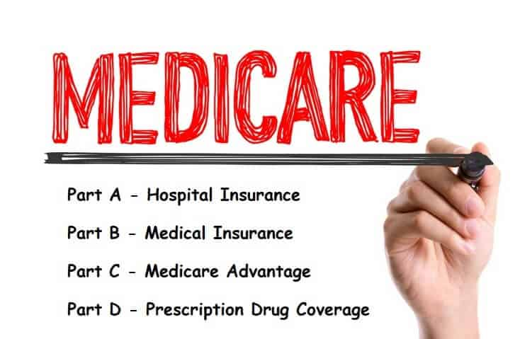 Understanding Medicare and Its Different Parts and Image showing Parts A, B, C, and D